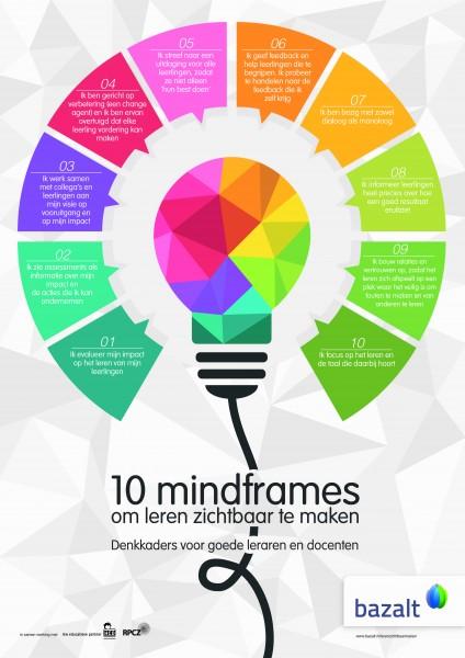 Poster 10 mindframes